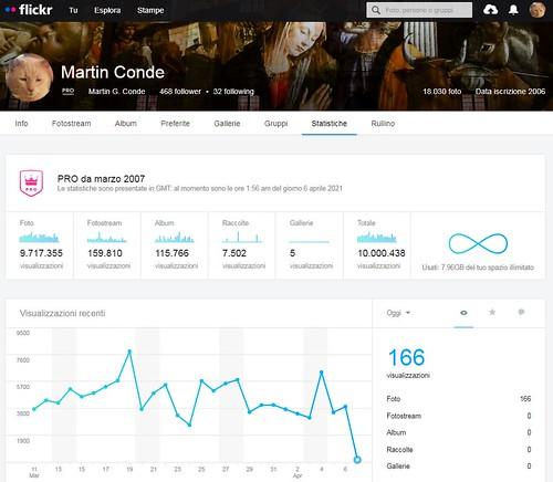 ROMA ARCHEOLOGICA & RESTAURO ARCHITETTURA 2021. Complimenti per un decennio di duro lavoro di Muppet (aprile 2011-2021): Flickr / RARA 2021 = 10.000.387 visualizzazioni; a cura di Muppet (04/06/2021).