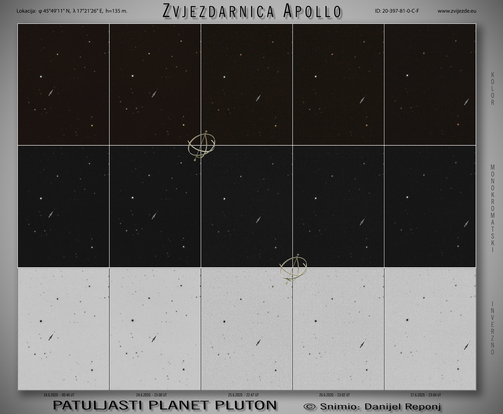 Patuljasti planet Pluton, 06.2020.