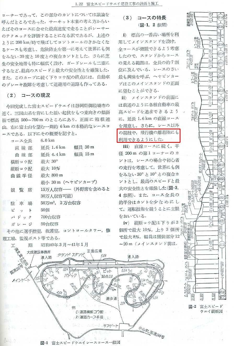 富士スピードウェイのストレートは飛行機の滑走路にできる (2)