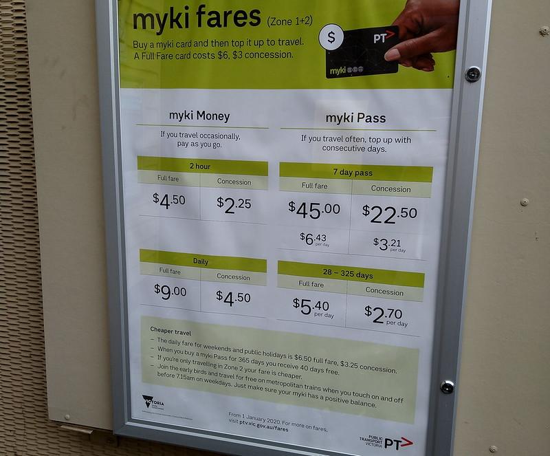 Myki fares 2020-2021