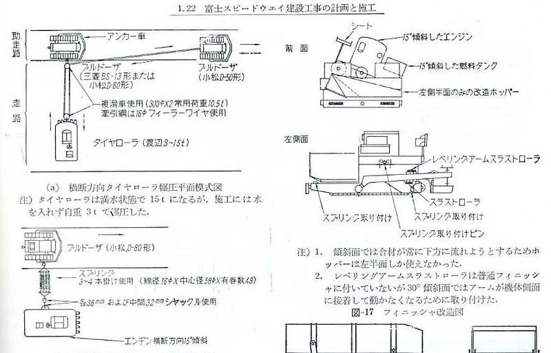 富士スピードウェイのストレートは飛行機の滑走路にできる (6)