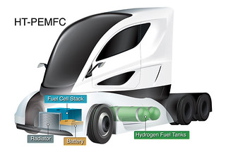 An artist's concept of a heavy-duty vehicle equipped with high-temperature proton exchange membrane (HT-PEM) fuel cells, which can significantly reduce greenhouse gas emissions.