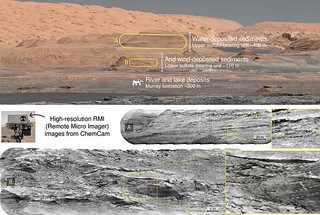View of the slopes of Mount Sharp, showing the various types of terrain that have been and will be explored by the Curiosity rover.