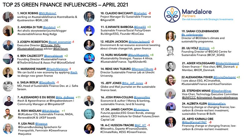 Green Finance Influencers_April