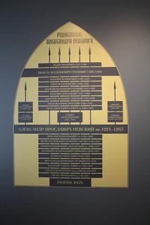 07.04.2021 | Выставка «Александр Невский: легенда о воине»