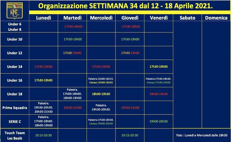 Allenamenti 12-16.04.21