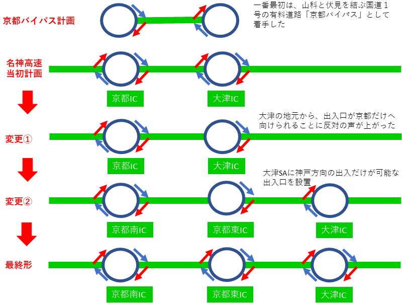 名神高速道路 京都東と大津 (9)