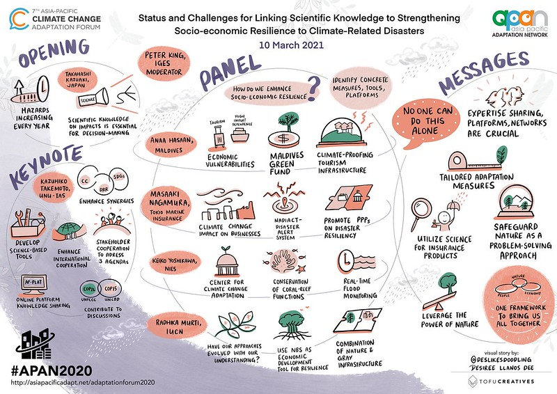 Status and Challenges for Linking Scientific Knowledge to Strengthening Socio-economic Resilience to Climate-related Disasters