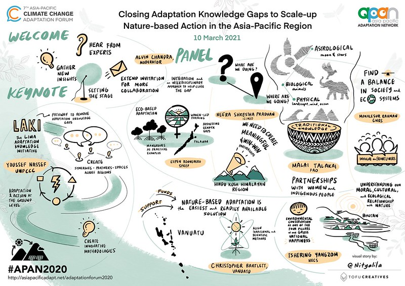 Closing Adaptation Knowledge Gaps to Scale-up Nature-based Action in the Asia-Pacific region