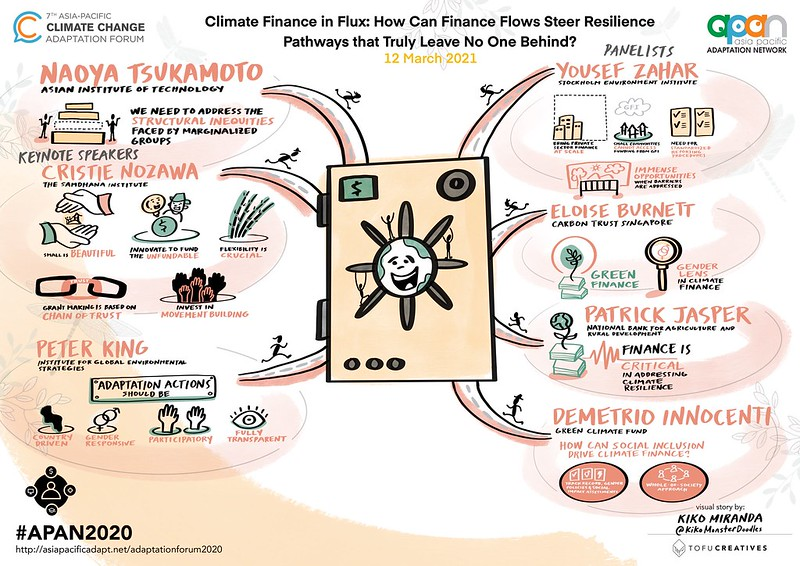 Climate Finance in Flux. How Can Finance Flows Steer Resilience Pathways that Truly Leave No One Behind_