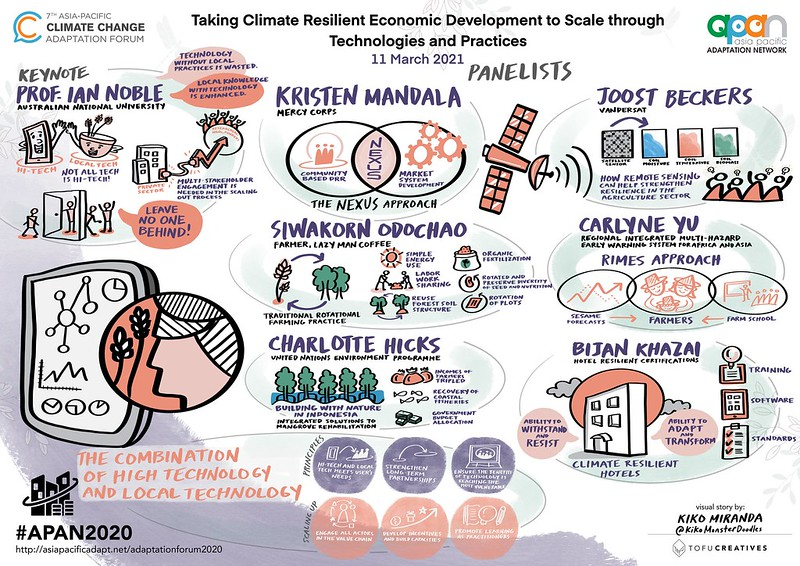 Taking Climate Resilient Economic Development to Scale through Technologies and Practices