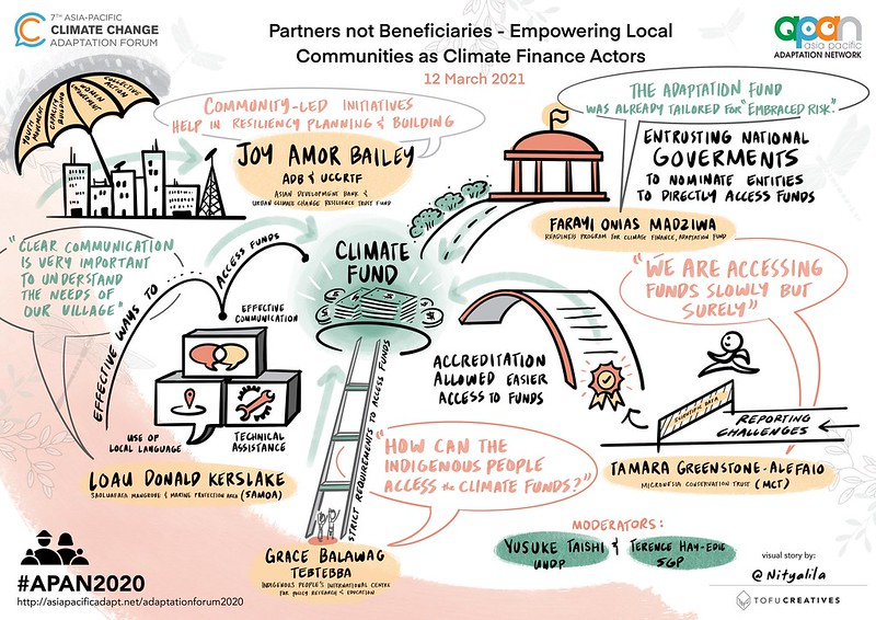 Partners not Beneficiaries - Empowering Local Communities as Climate Finance Actors