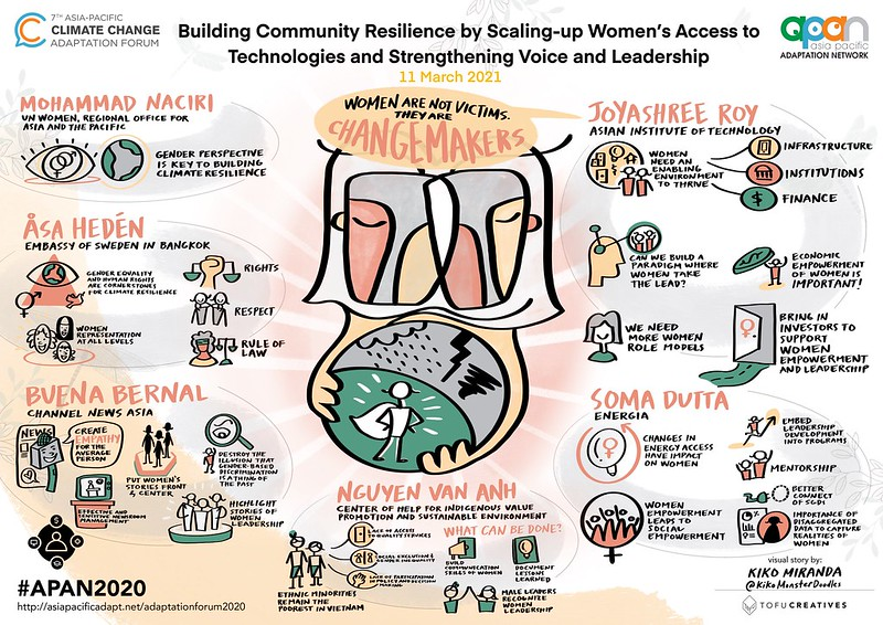 Building Community Resilience by Scaling-up Women's Access to Technologies and Strengthening Voice and Leadership
