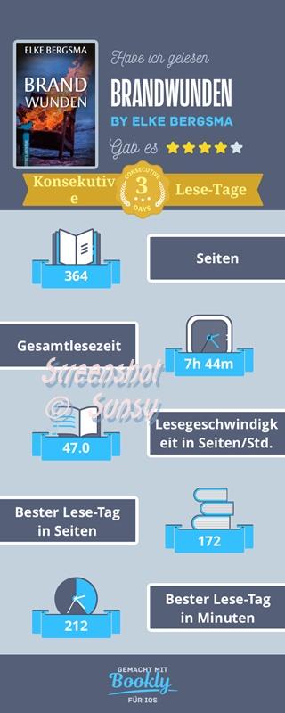 210411 Hasenkrug10a