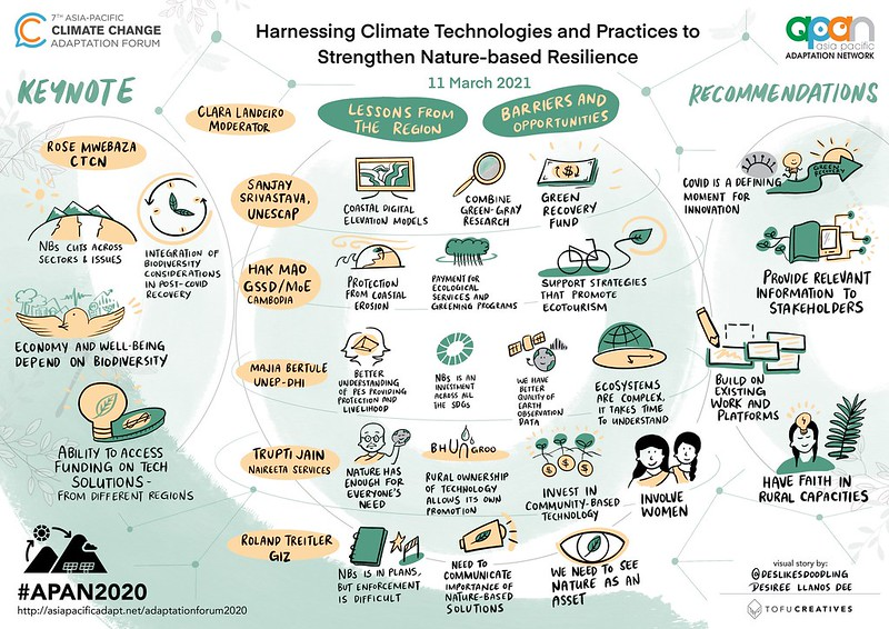 Harnessing Climate Technologies and Practices to Strengthen Nature-based Resilience