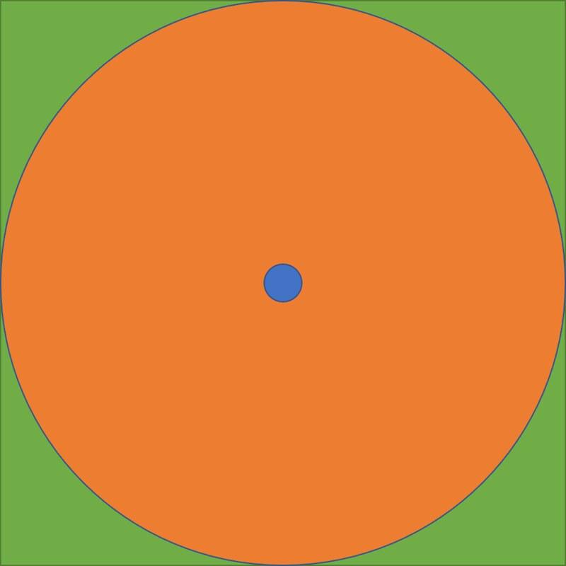observe-layout-3