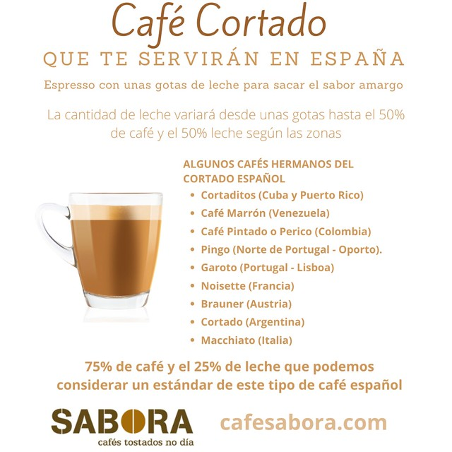 Café Cortado  que te servirán en España
