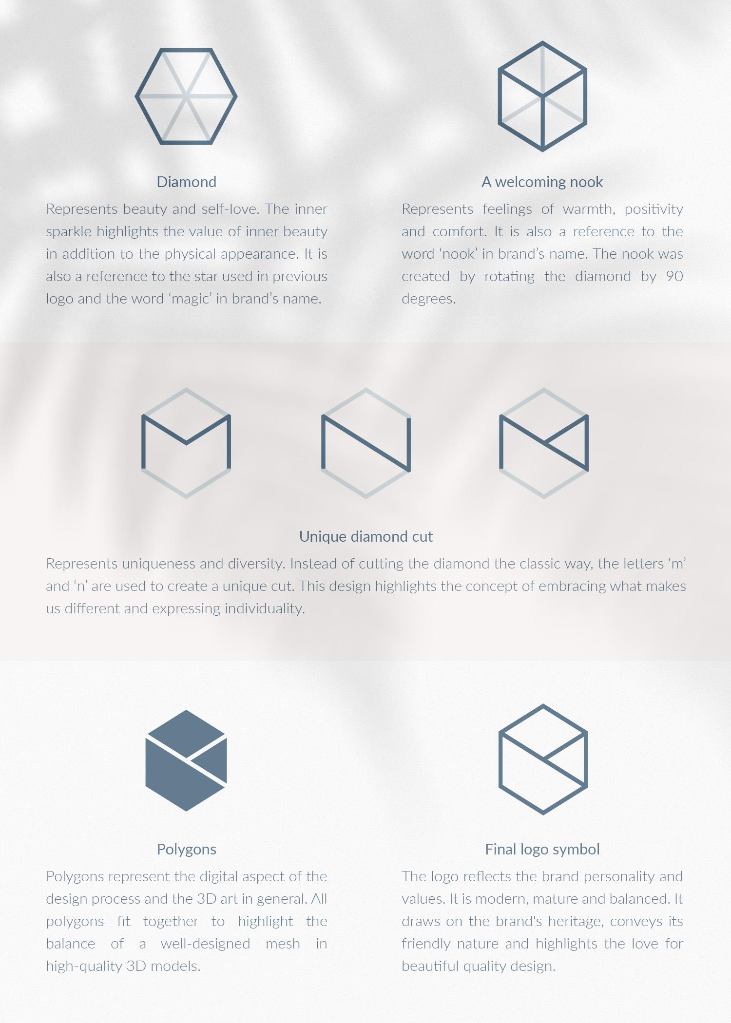 MAGIC NOOK Visual Identity 02 - Symbol construction