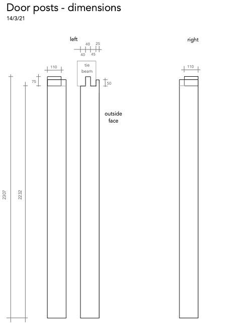 Door post dimensions