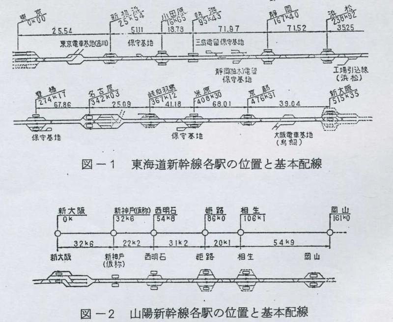 夜行新幹線と山陽新幹線兵庫県内の駅 (11)