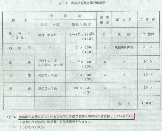 夜行新幹線と山陽新幹線兵庫県内の駅 (10)