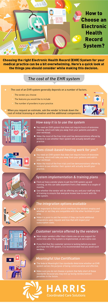 Infographic on How to Choose an Electronic Health Record System