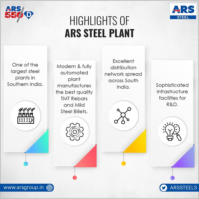 Largest Steel Plants in South India - ARS Steel