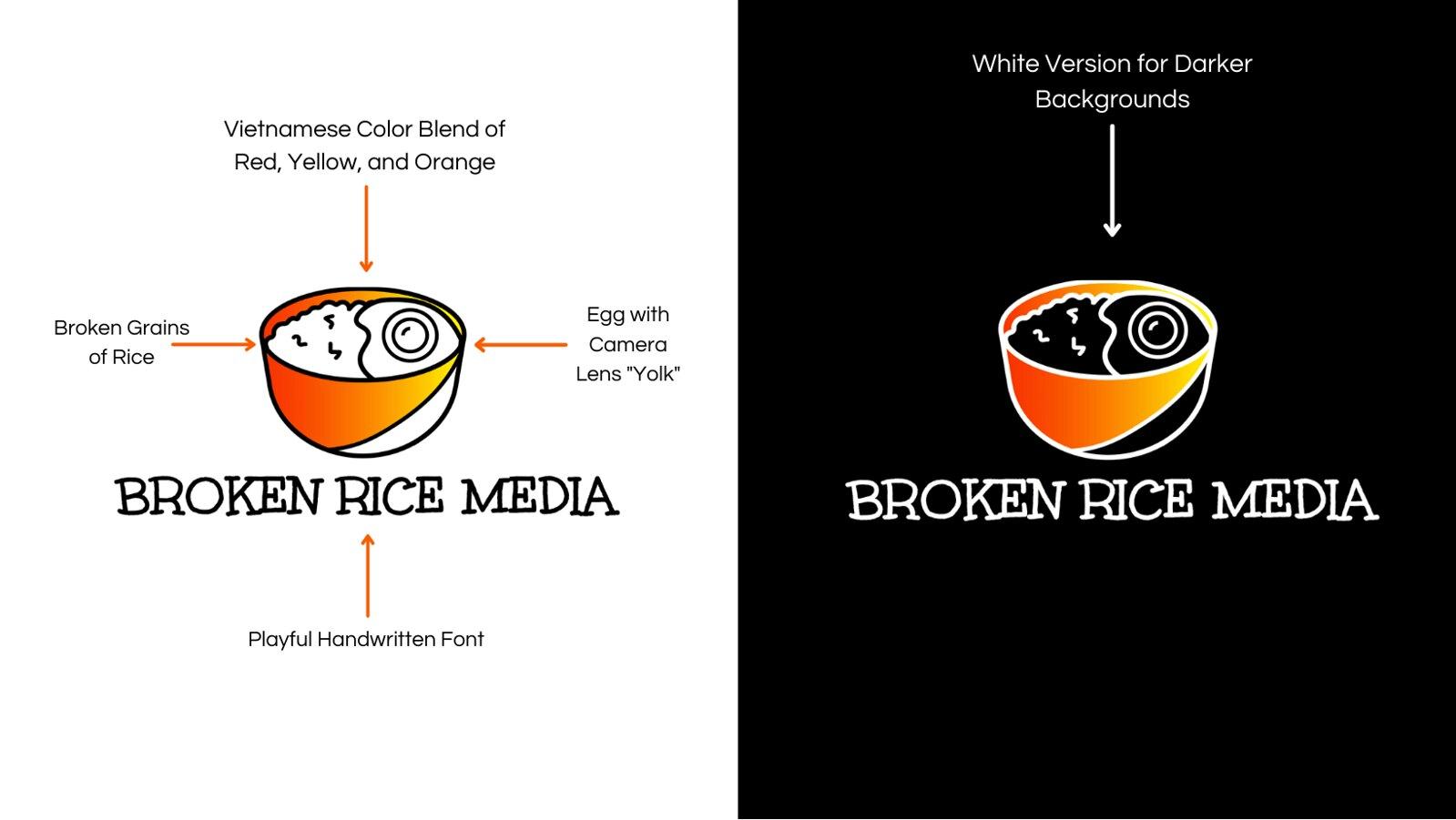 Broken Rice Media LLC Logo