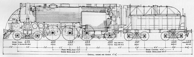 Iraq Railways - Iraqi State Railways Class PC 4-6-2 streamlined steam locomotive (Robert Stephenson & Co, Newcastle and Darlington, 1940)