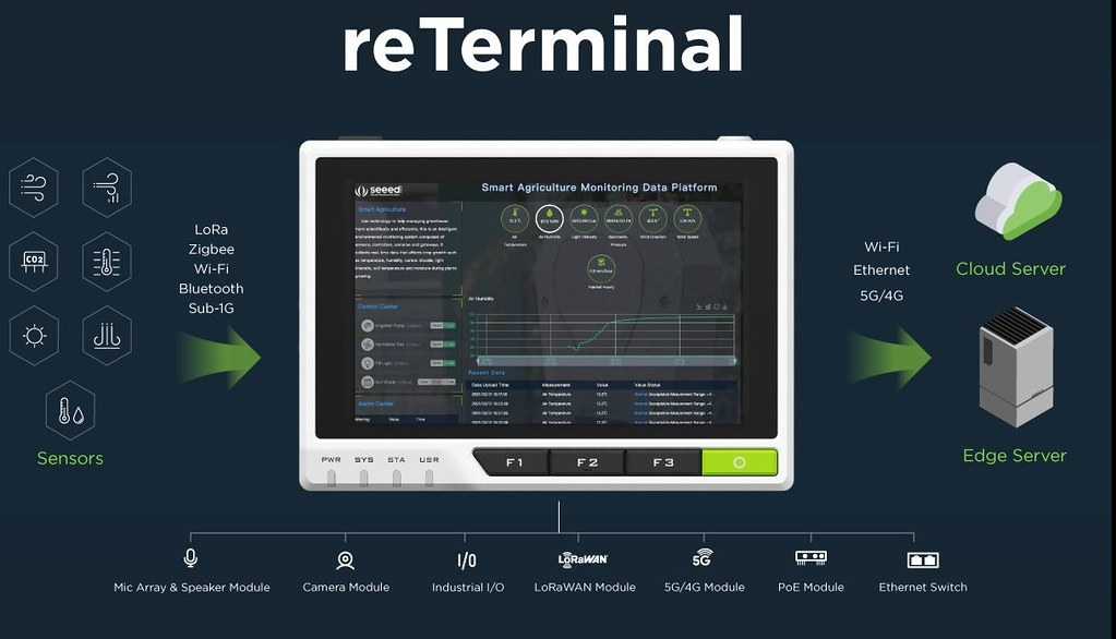 reTerminal