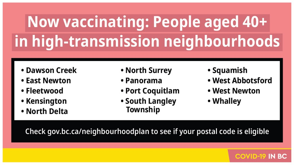 People born in 1981 or before (40+) living in the following 13 communities will be invited to book their vaccine appointments at additional community clinics starting this week (April 19-23), following a change in the use of AstraZeneca: