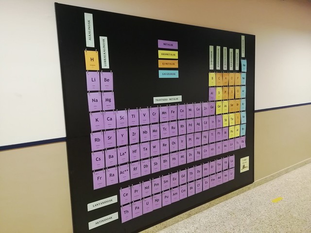 taula periodikoa