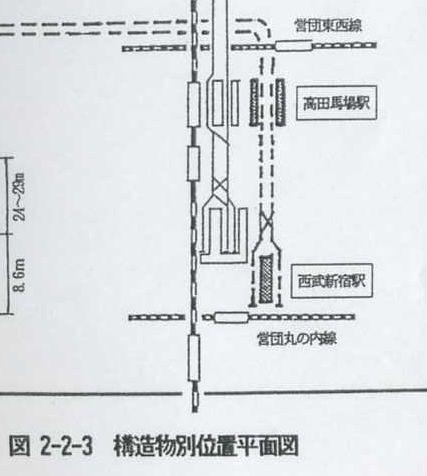 西武新宿線 国鉄新宿駅乗り入れ計画 (92)