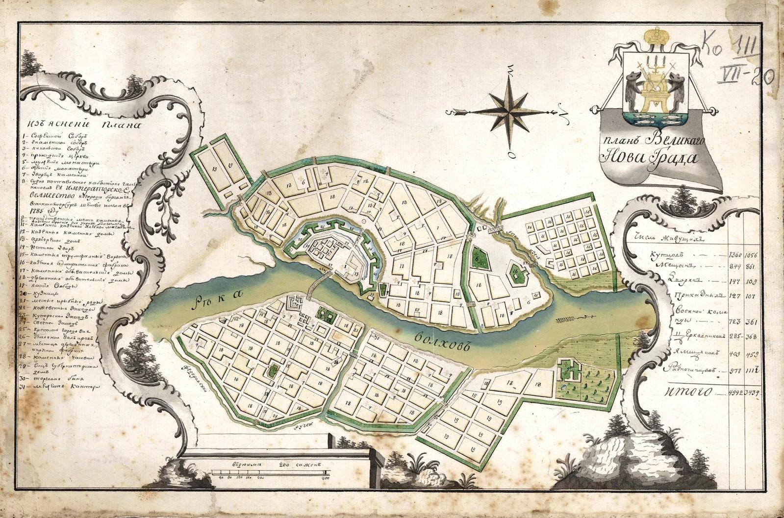 1785. План великаго Нова Града