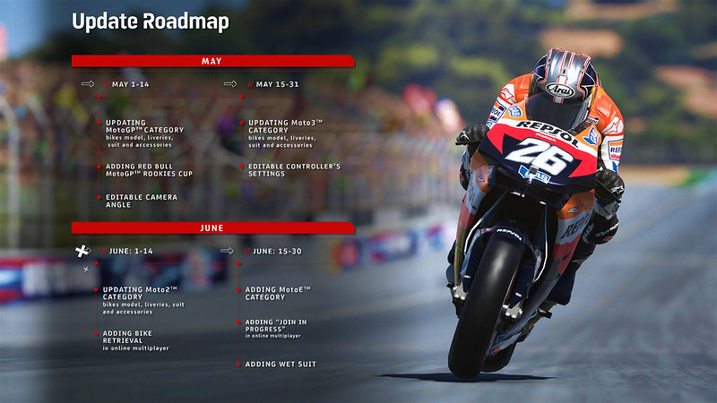 MotoGP 21 – Update Roadmap Revealed