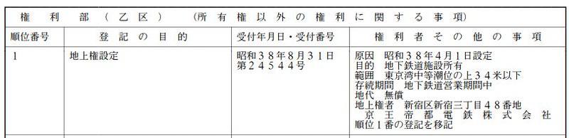 新宿駅周辺土地 (2)