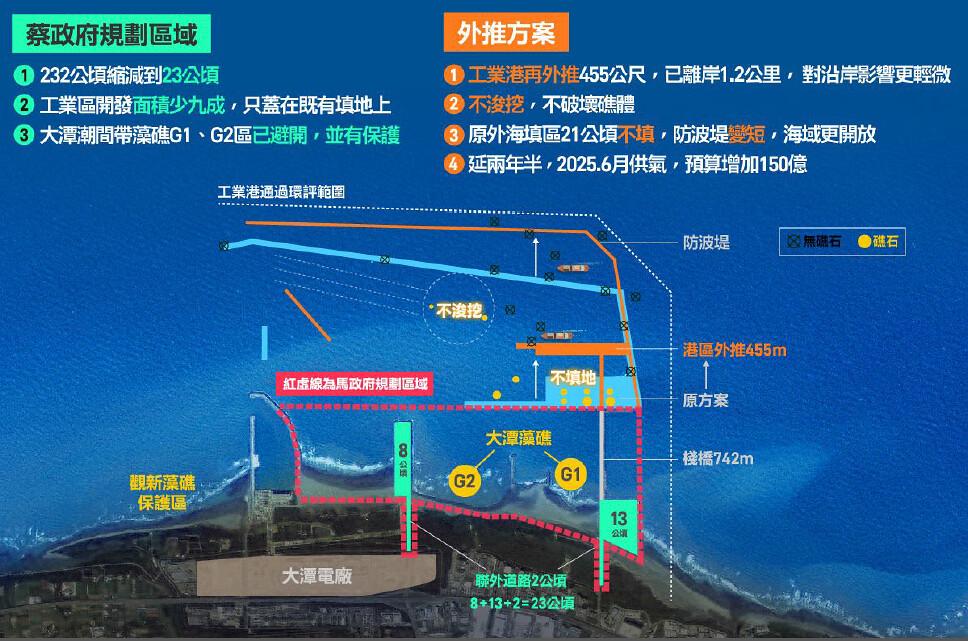 行政院今(3日)公布第三天然氣接收站觀塘港的外推方案,將外推455公尺,並改採不浚挖不填地的方案。圖片來源:行政院提供