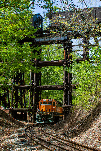 Over/Under at the Hiwassee Loop