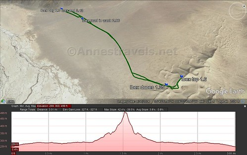 Visual trail map and elevation profile for my trek to the Ibex Dunes, Death Valley National Park, California