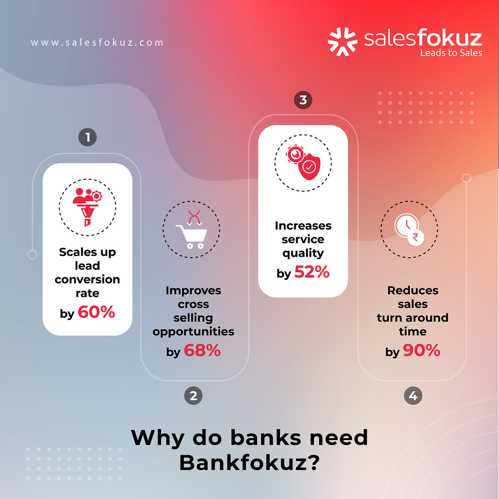 Retain customer relationship in your banking sector with Bankfokuz.