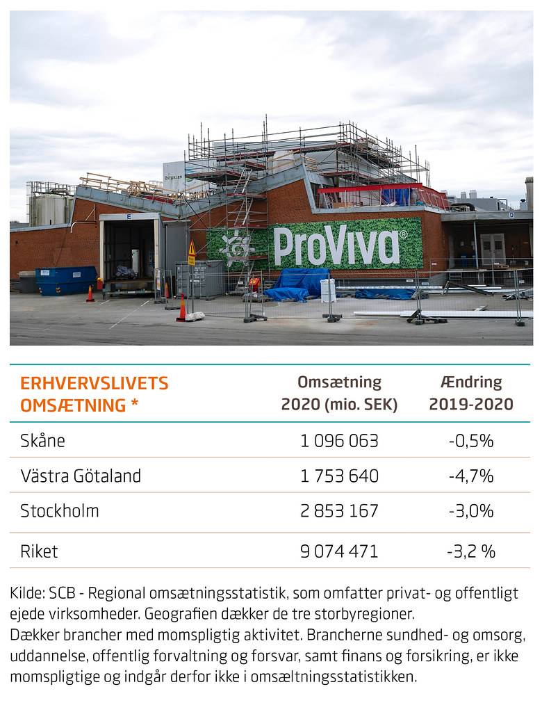 20210507 Huvudtabell pressemeddelelse Skansk Konjunktur maj 2021 DK