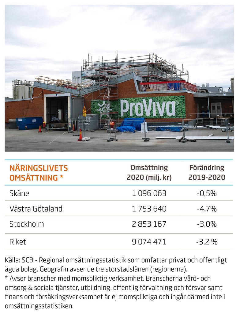 20210507 Huvudtabell pressmeddelande Skansk Konjunktur maj 2021