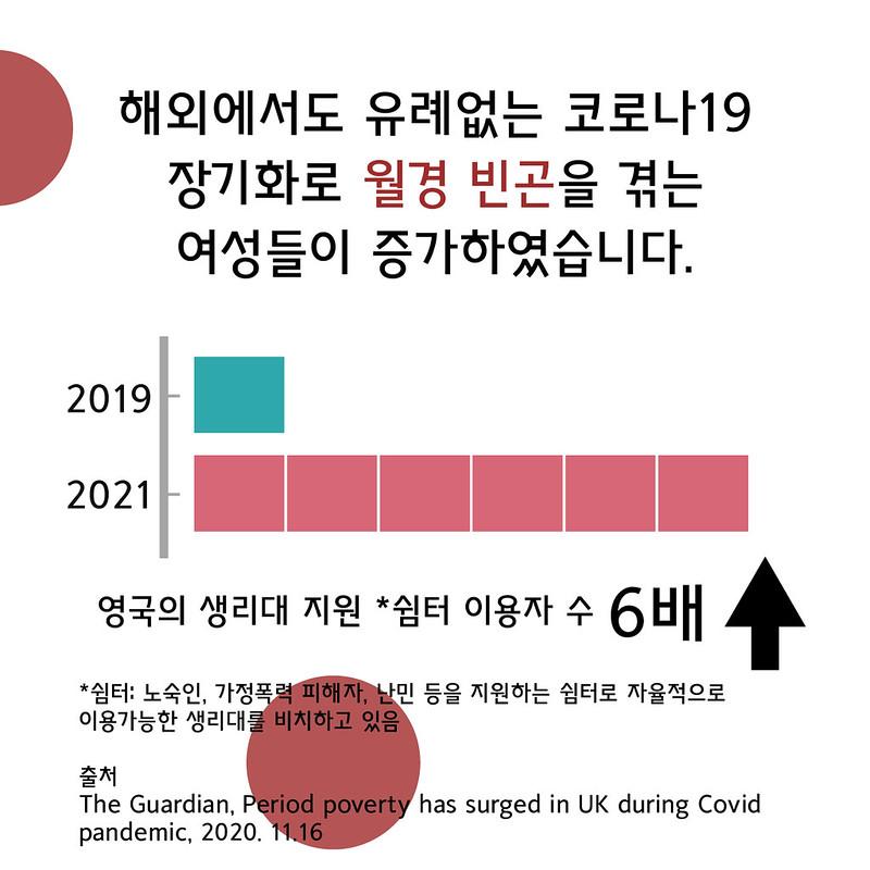 210507_월경빈곤카드뉴스_04