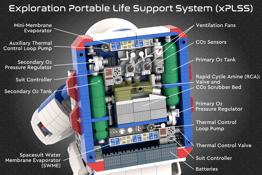 LEGO Ideas: Life Support System of NASA Artemis Spacesuit