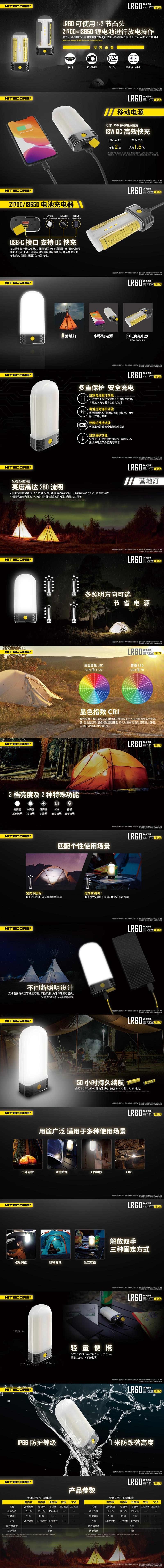 Nitecore台灣總代理【錸特光電】NITECORE  LR60 快充 行動電源 三合一磁吸照明 露營燈 兼容21700及18650電池 USB-C (8)