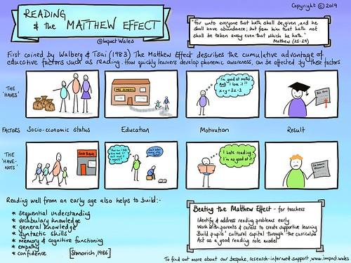 La doble espiral del Efecto Mateo
