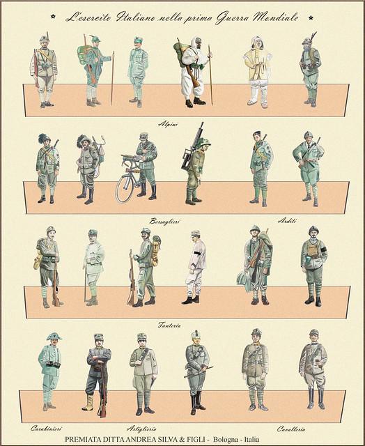 ww1 Great War:  Italian army uniforms