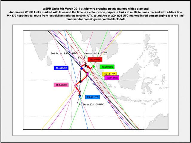 Godfrey WSPR MH370