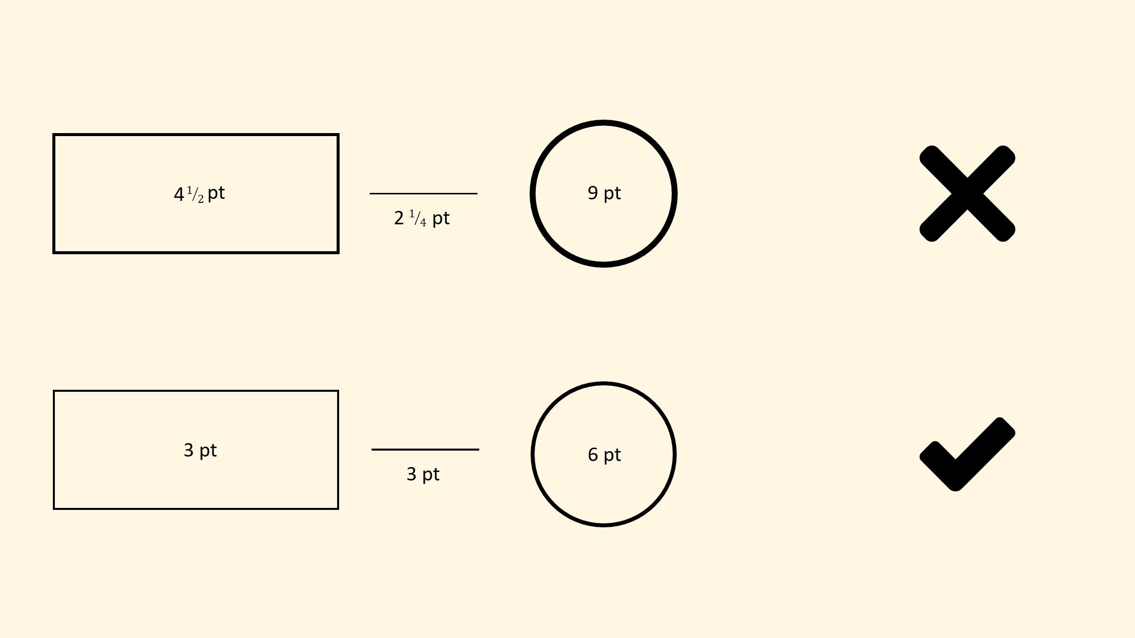 Samakan Outline Shape pada Diagram Alur