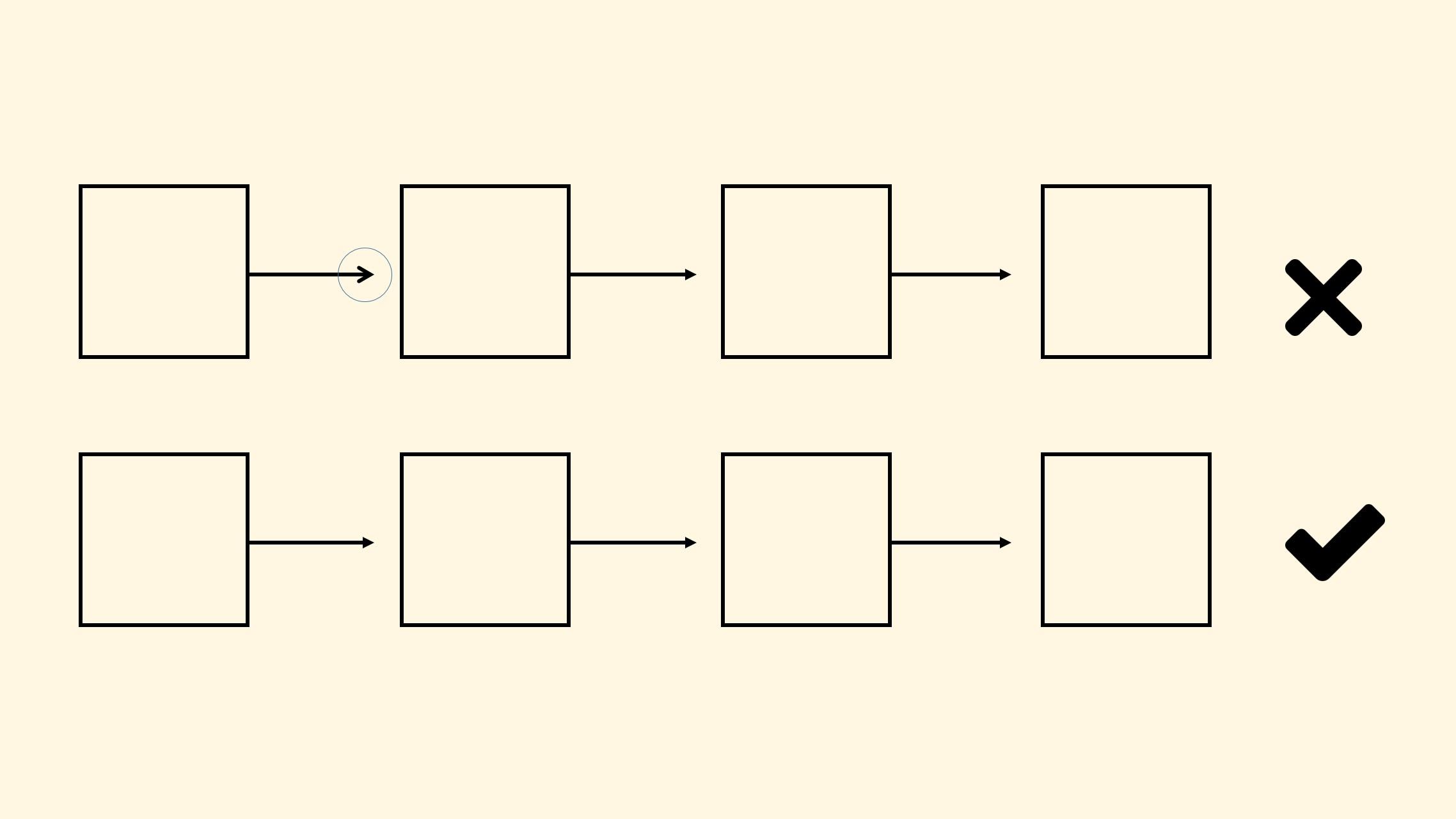 Samakan Tanpa Panah Penghubung Shape pada Diagram Alur